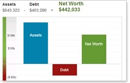 Net Worth Thumbnail