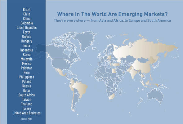 A map and list of emerging market countries