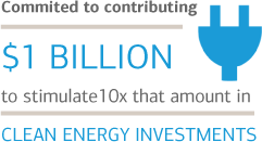 Committed to contributing one billion dollars to stimulate 10 times that amount in clean energy investments