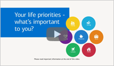 Your life priorities - what's important to you?