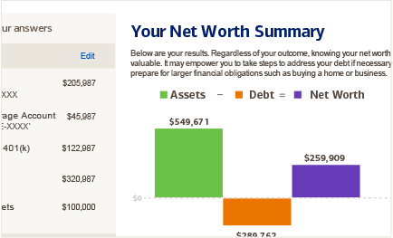 see a summary of your net worth results