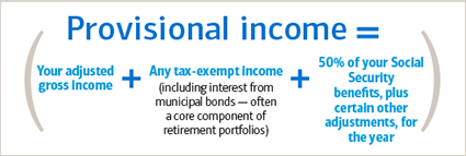 How provisional income is calculated