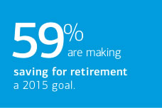 59% are making saving for retirement a 2015 goal