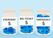 Bucket your cash by needs such as everyday, big-ticket and emergency