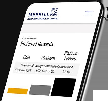 merrill edge free options prekyba